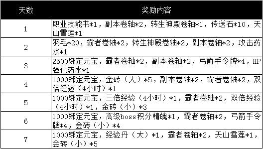 【新服】屠神489服7月21日0:00热血开启