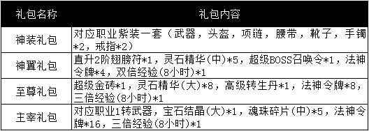 【新服】屠神470服5月19日0:00热血开启