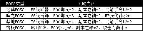 【新服】屠神435服3月9日0:00热血开启