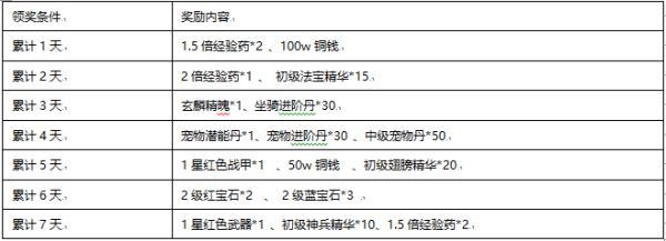 【新服】情剑10服6月30日9:00热血开启