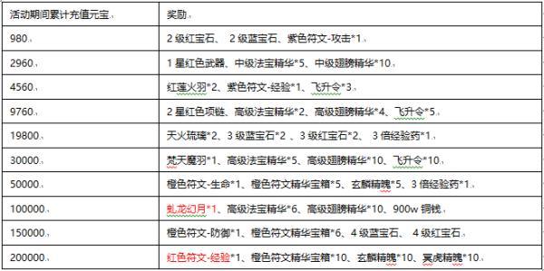 【新服】情剑46服8月29日9:00热血开启