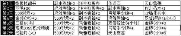 【新服】传奇470服8月3日10:00燃情开启
