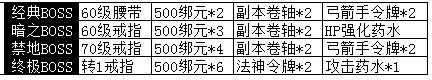 【新服】传奇327服3月21日9:00燃情开启