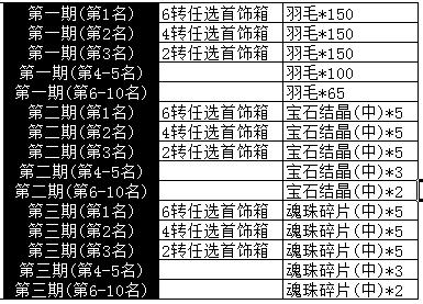 【新服】传奇381服5月11日9:00燃情开启