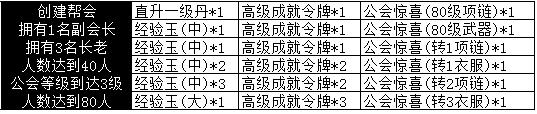 【新服】传奇299服3月7日9:00燃情开启